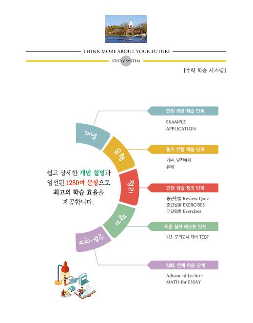 숨마쿰라우데_기본개념서_고2_미적분_미리보기11