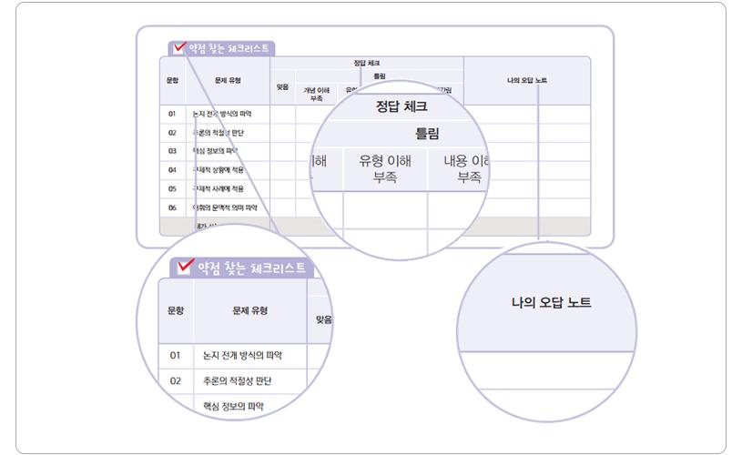 비문학워크북_학습법2.png