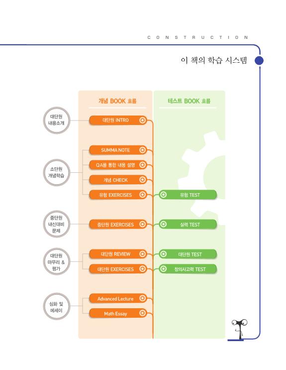 미리보기_숨마쿰라우데_중학수학_개념기본서2-상5.png