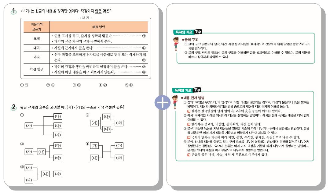 이룸이앤비_중학국어_비문학독해연습_수준별단계별지문.PNG