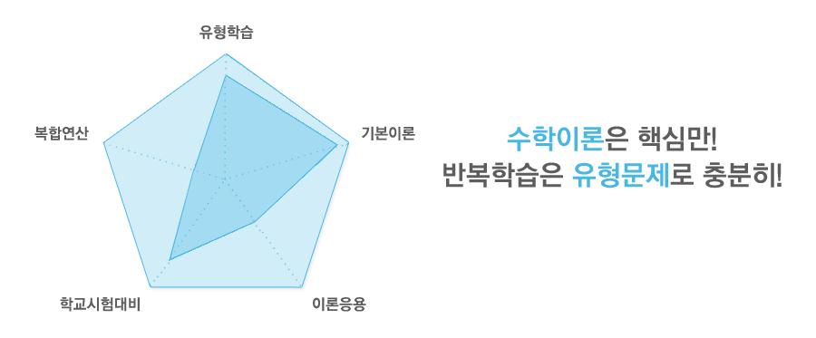 스타트업_교재소개_chart2_final.png