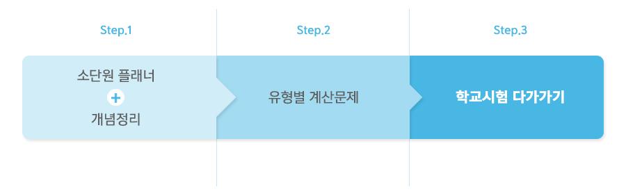 스타트업_교재소개_Mobile_2.jpg