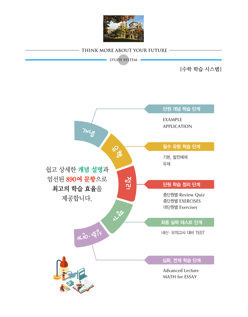 숨마수학기본서수학2미리보기10.png