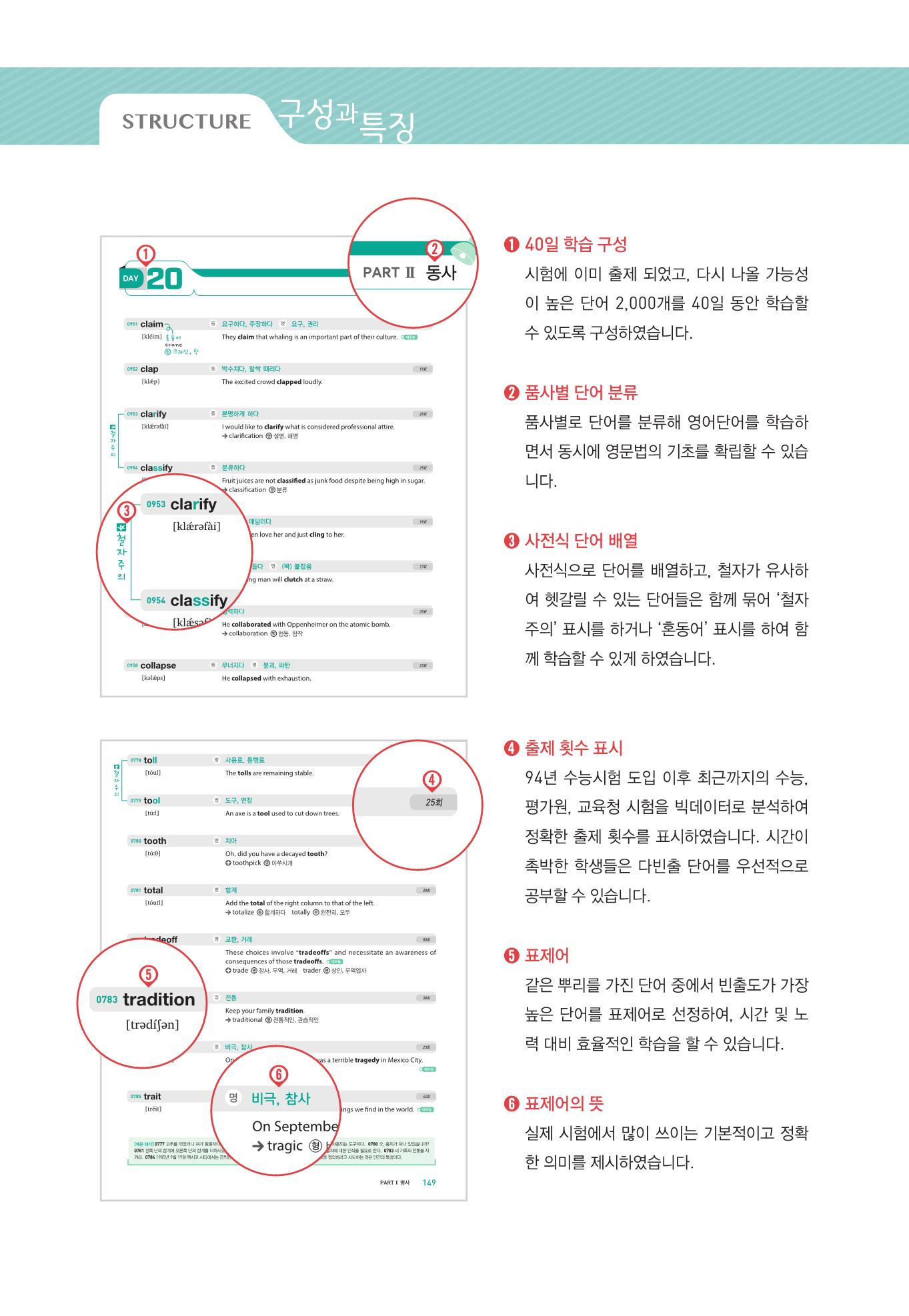 미리보기_숨마수능2000워드메뉴얼3.png